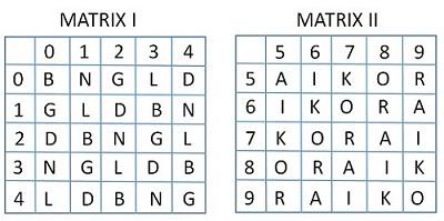 https://sscportal.in/sites/default/files/SSC-CGL-Tier-1-Exam-Paper-2016-1-Sep-2016-Morning-Shift-Reasoning-Q25.jpeg
