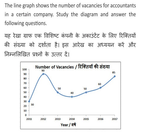 Accounting Aptitude Test Questions And Answers